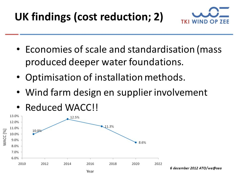 6 december 2012 ATO/we@sea UK findings (cost reduction; 2) Economies of scale and standardisation (mass produced deeper water foundations.