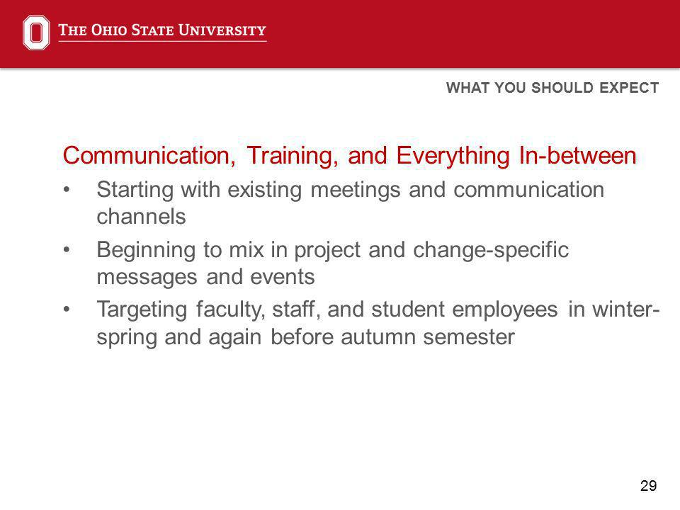 29 Communication, Training, and Everything In-between Starting with existing meetings and communication channels Beginning to mix in project and change-specific messages and events Targeting faculty, staff, and student employees in winter- spring and again before autumn semester WHAT YOU SHOULD EXPECT