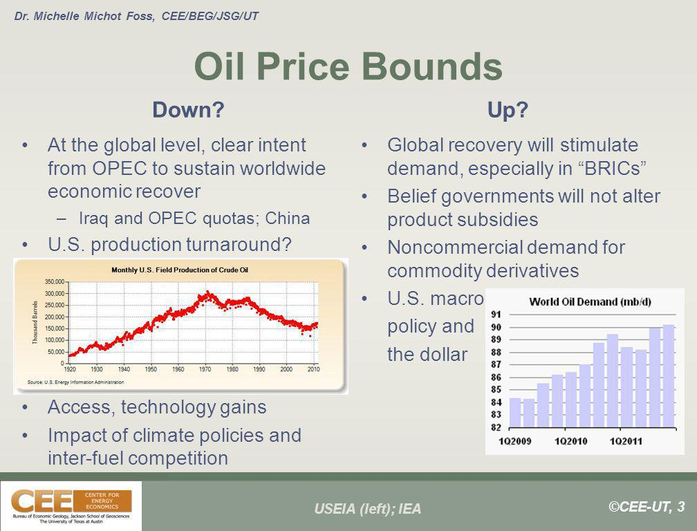 ©CEE-UT, 3 Dr. Michelle Michot Foss, CEE/BEG/JSG/UT Oil Price Bounds Down? At the global level, clear intent from OPEC to sustain worldwide economic r