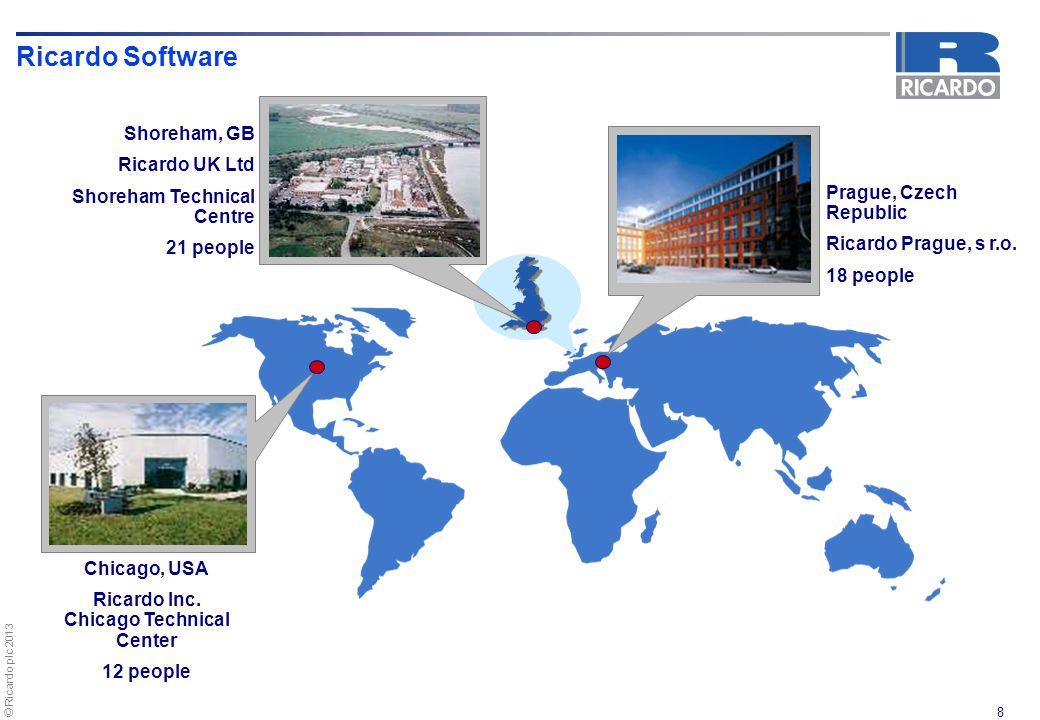 © Ricardo plc 2013 9 Product Portfolio of Ricardo Software An array of software products to meet engineers simulation needs
