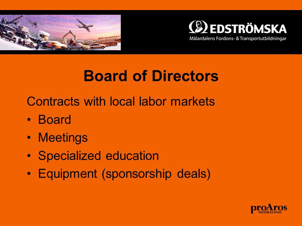 Board of Directors Contracts with local labor markets Board Meetings Specialized education Equipment (sponsorship deals)