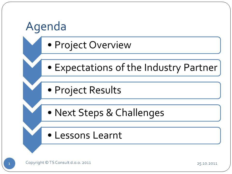 Agenda 25.10.2011 Copyright © TS Consult d.o.o.