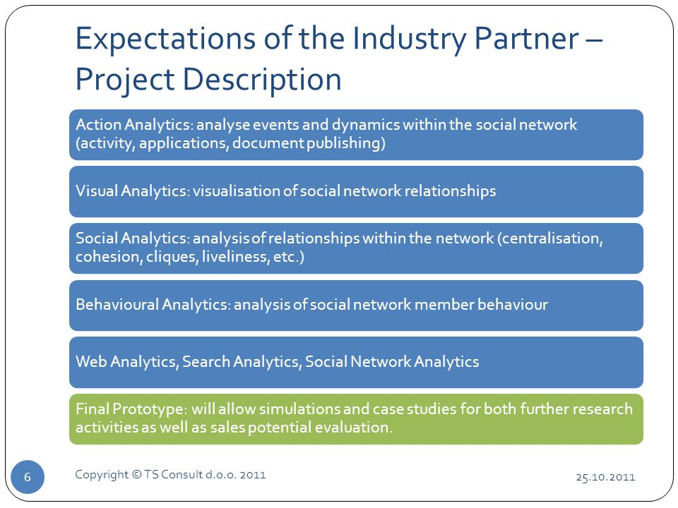 Expectations of the Industry Partner – Project Description 25.10.2011 Copyright © TS Consult d.o.o.