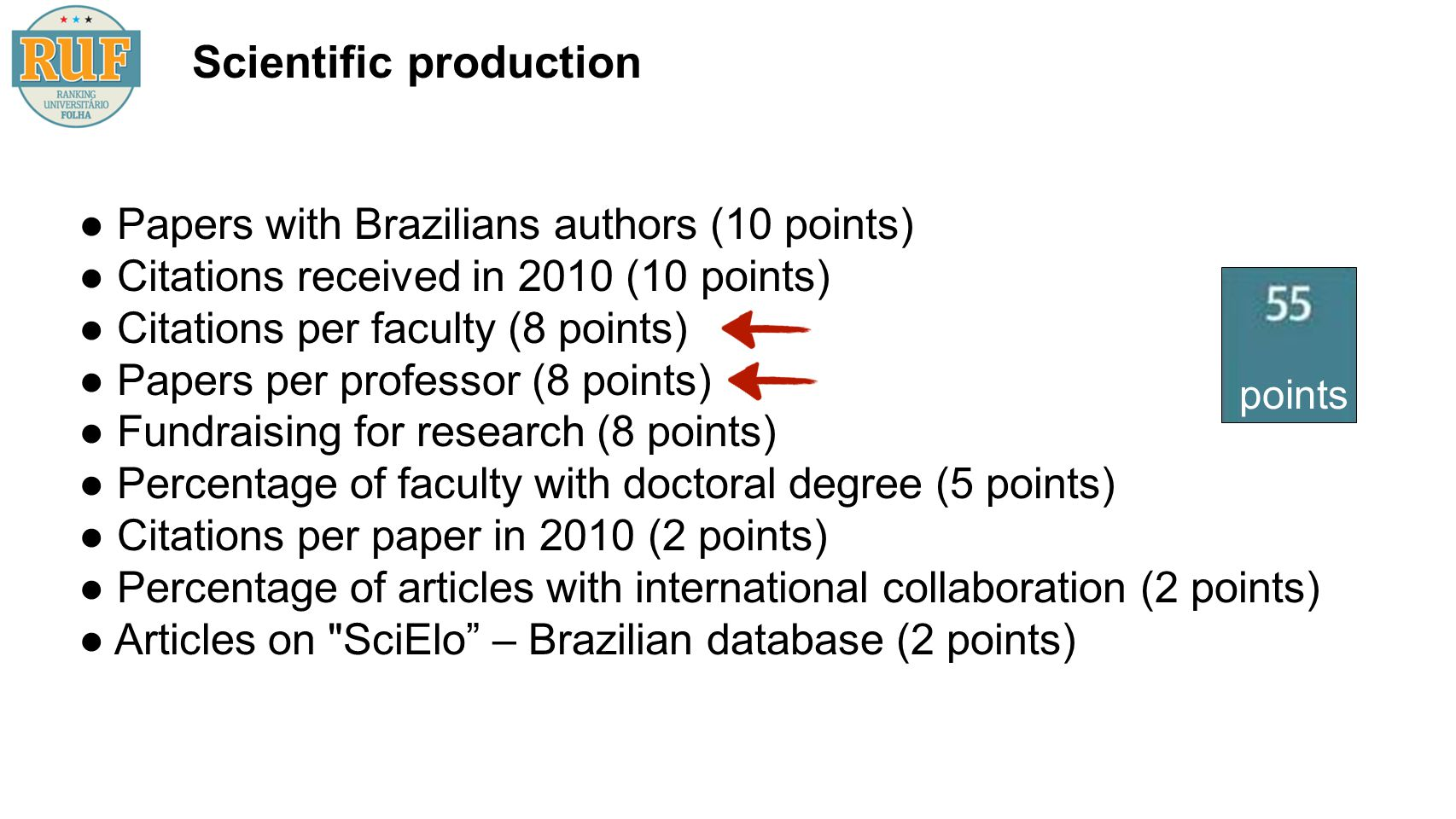 Education quality Evaluation of teaching at universities based on telephone interviews conducted with 597 high scientifically productive researches around the country They listed the top ten Brazilian universities on their area of expertise excluding their own university = points
