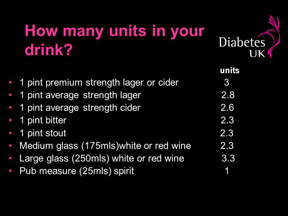 How many units in your drink.