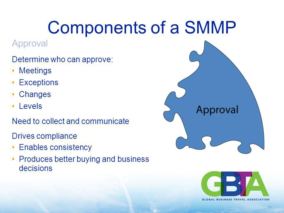 15 Components of a SMMP Approval Determine who can approve: Meetings Exceptions Changes Levels Need to collect and communicate Drives compliance Enabl