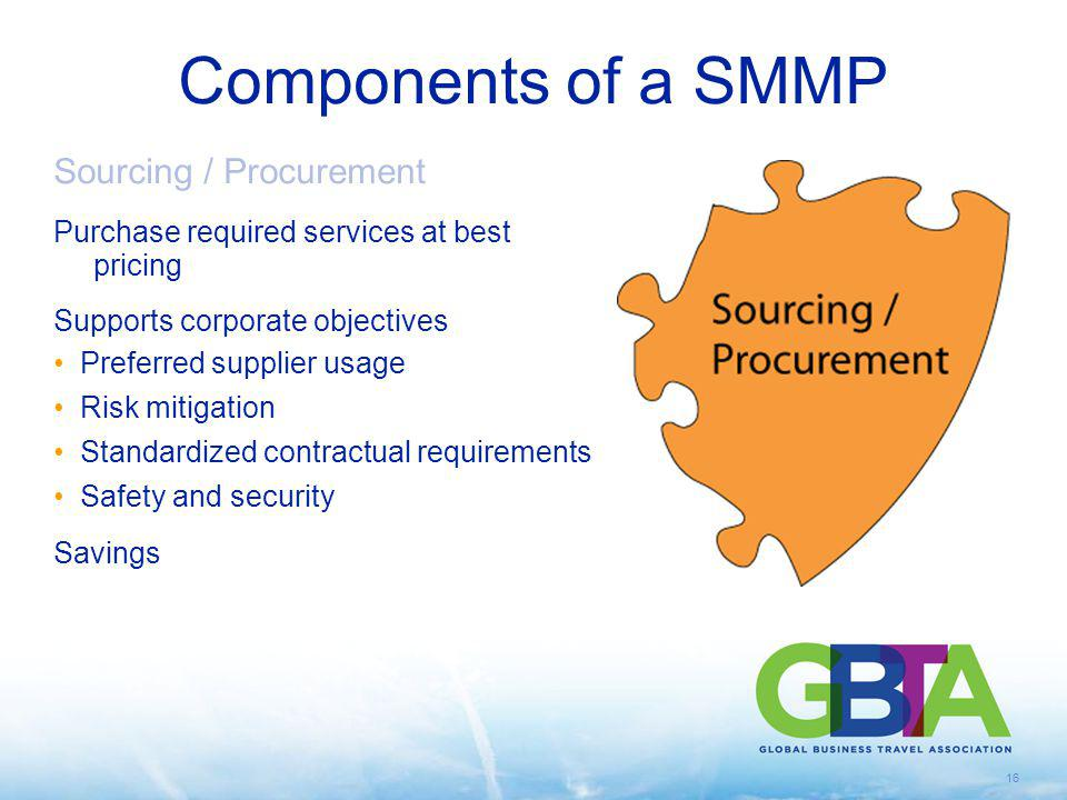 16 Components of a SMMP Sourcing / Procurement Purchase required services at best pricing Supports corporate objectives Preferred supplier usage Risk