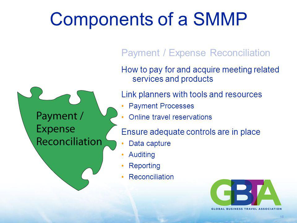 18 Payment / Expense Reconciliation How to pay for and acquire meeting related services and products Link planners with tools and resources Payment Pr