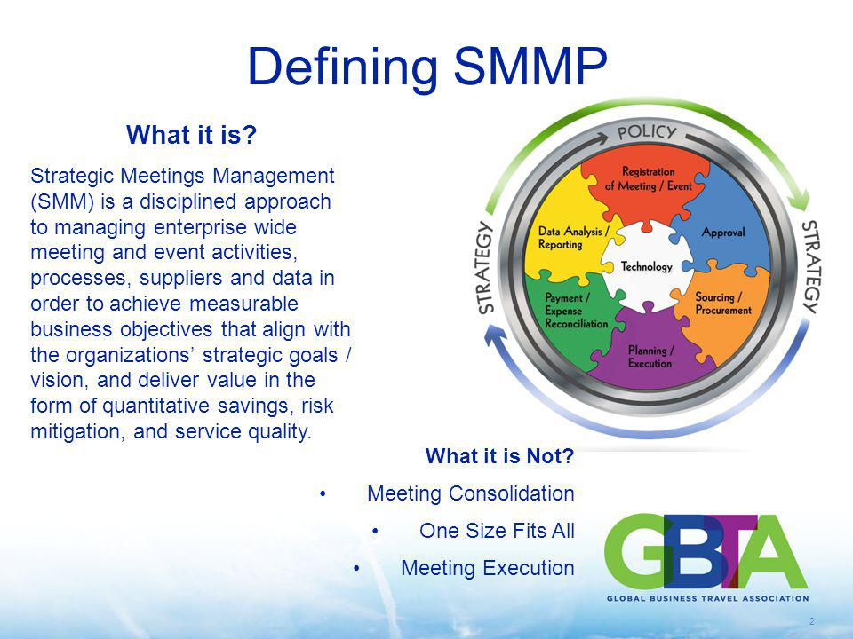 2 What it is? Strategic Meetings Management (SMM) is a disciplined approach to managing enterprise wide meeting and event activities, processes, suppl