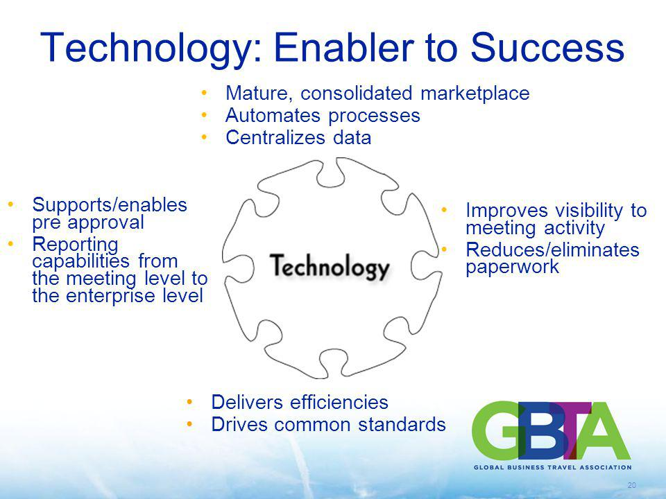 20 Technology: Enabler to Success Delivers efficiencies Drives common standards Mature, consolidated marketplace Automates processes Centralizes data