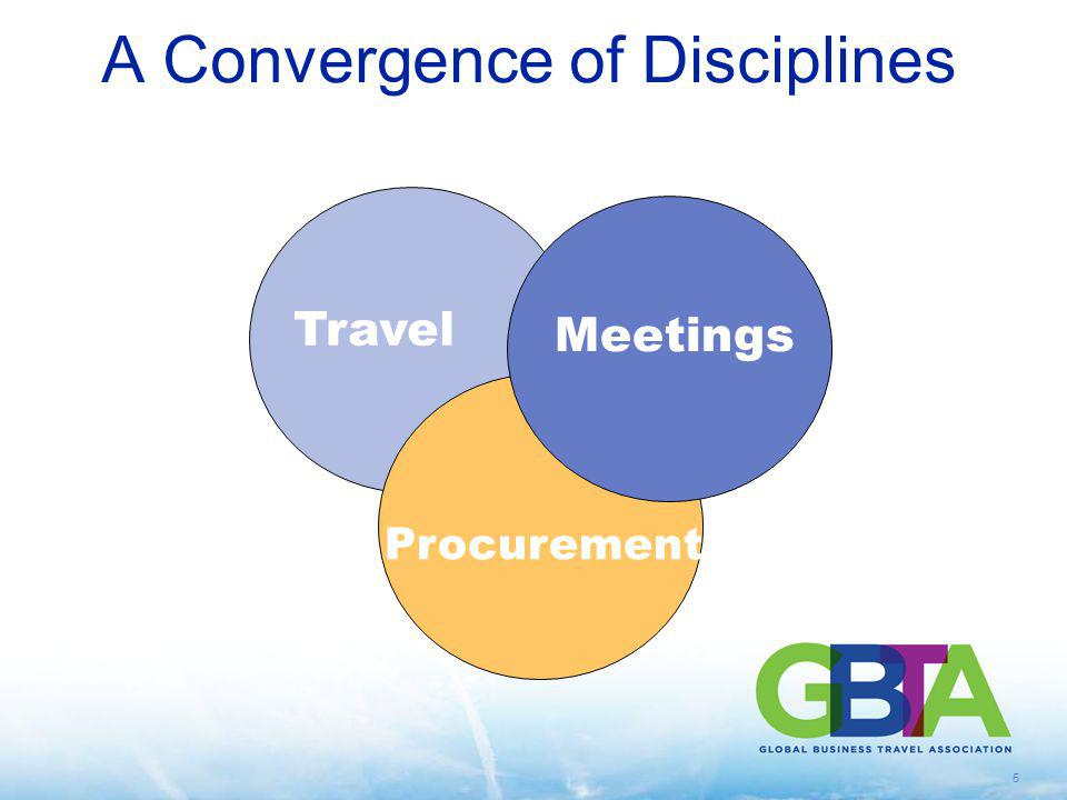 5 Travel Procurement Meetings A Convergence of Disciplines