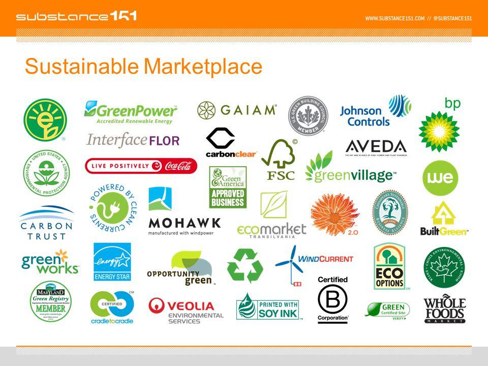 Sustainable Marketplace