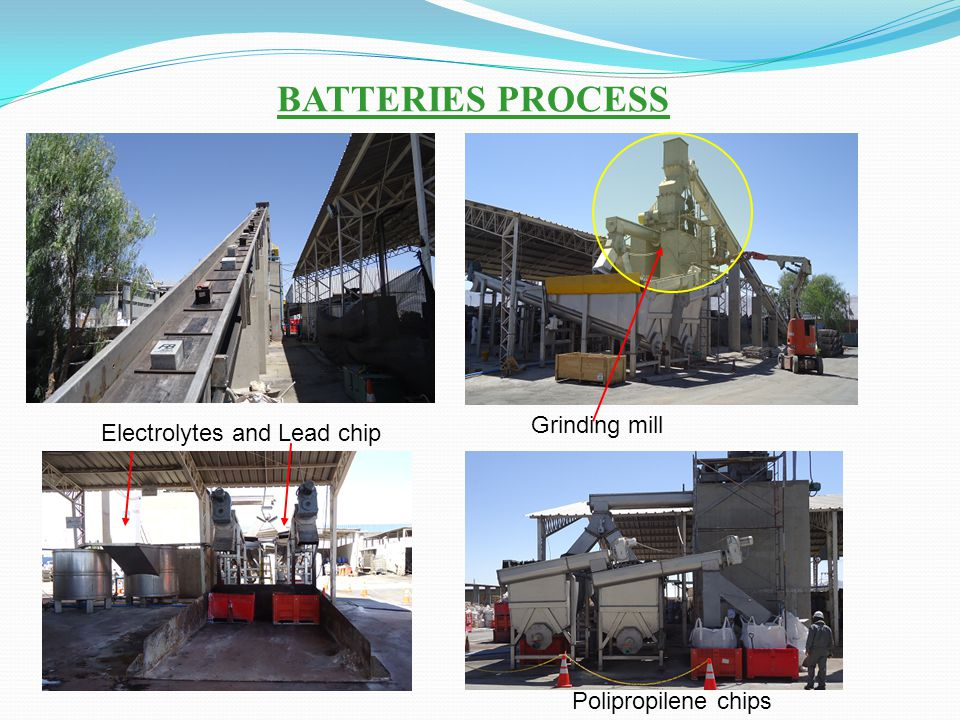 BATTERIES PROCESS Grinding mill Electrolytes and Lead chip Polipropilene chips