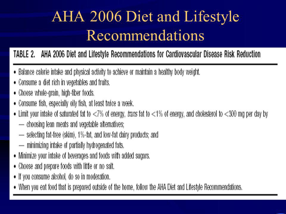 AHA 2006 Diet and Lifestyle Recommendations