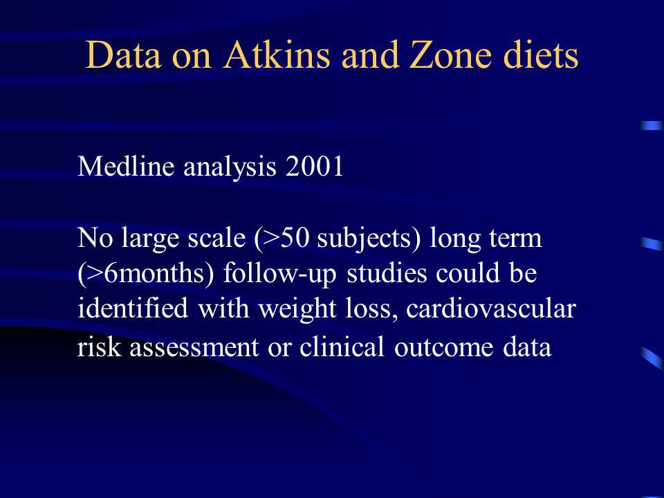 Data on Atkins and Zone diets Medline analysis 2001 No large scale (>50 subjects) long term (>6months) follow-up studies could be identified with weig