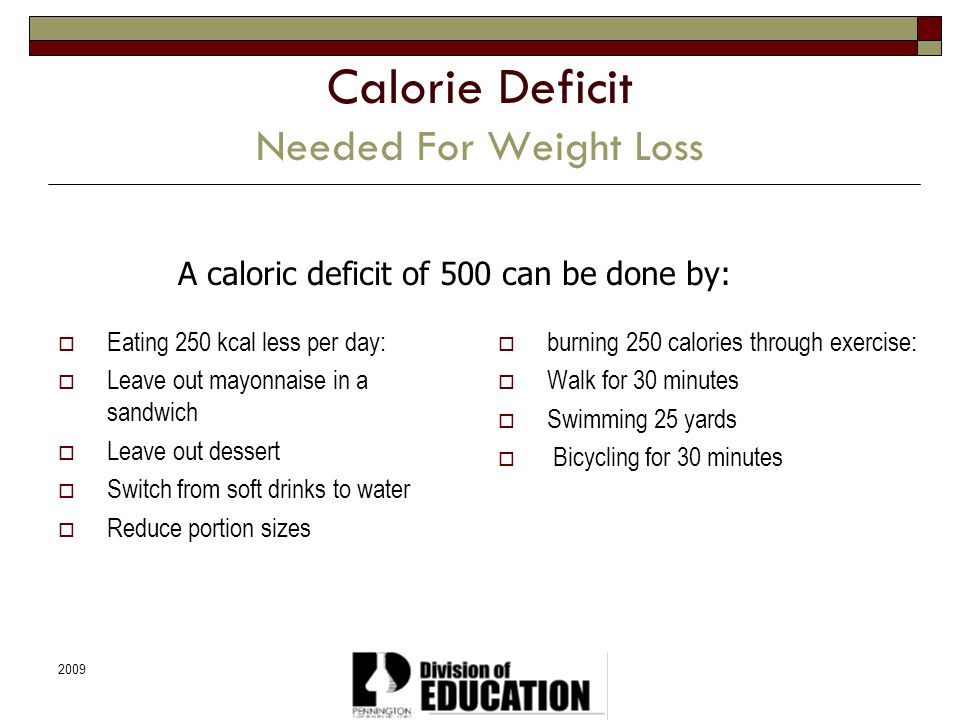 2009 Calorie Deficit Needed For Weight Loss Eating 250 kcal less per day: Leave out mayonnaise in a sandwich Leave out dessert Switch from soft drinks