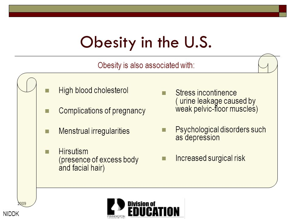2009 Obesity in the U.S. Obesity is also associated with: High blood cholesterol Complications of pregnancy Menstrual irregularities Hirsutism (presen