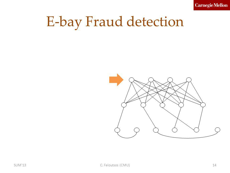 SUM 13C. Faloutsos (CMU)14 E-bay Fraud detection