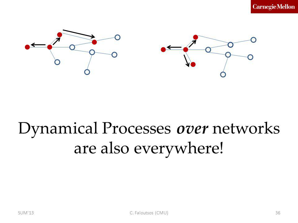 Dynamical Processes over networks are also everywhere! C. Faloutsos (CMU)36SUM'13