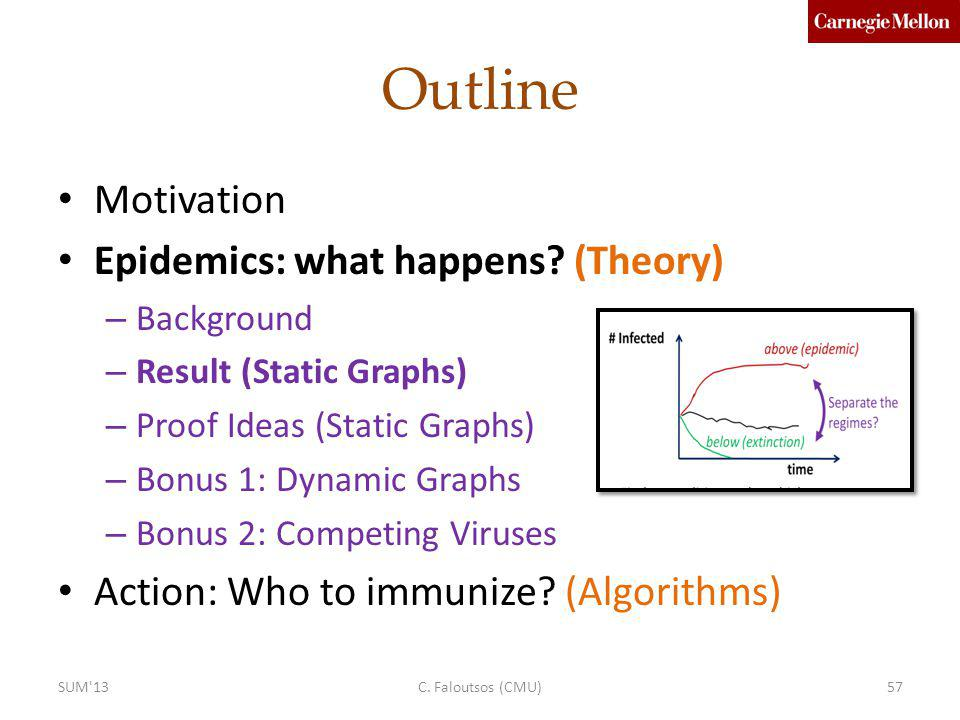 Outline Motivation Epidemics: what happens? (Theory) – Background – Result (Static Graphs) – Proof Ideas (Static Graphs) – Bonus 1: Dynamic Graphs – B