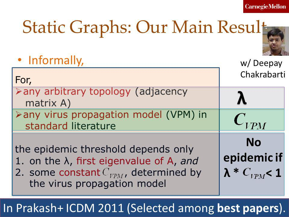 Static Graphs: Our Main Result Informally, For, any arbitrary topology (adjacency matrix A) any virus propagation model (VPM) in standard literature the epidemic threshold depends only 1.on the λ, rst eigenvalue of A, and 2.some constant, determined by the virus propagation model λ λ No epidemic if λ * < 1 C.