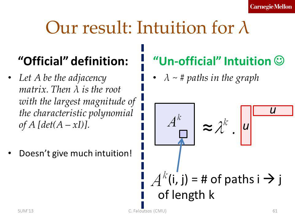 Our result: Intuition for λ Official definition: Let A be the adjacency matrix.