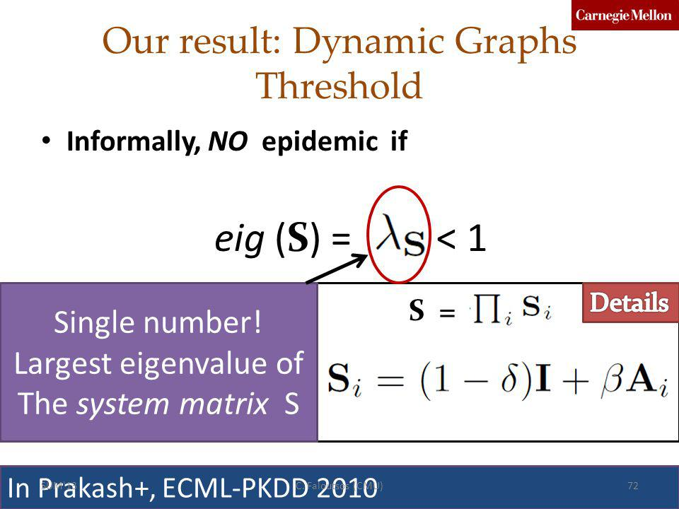 Informally, NO epidemic if eig (S) = < 1 Our result: Dynamic Graphs Threshold Single number! Largest eigenvalue of The system matrix S In Prakash+, EC