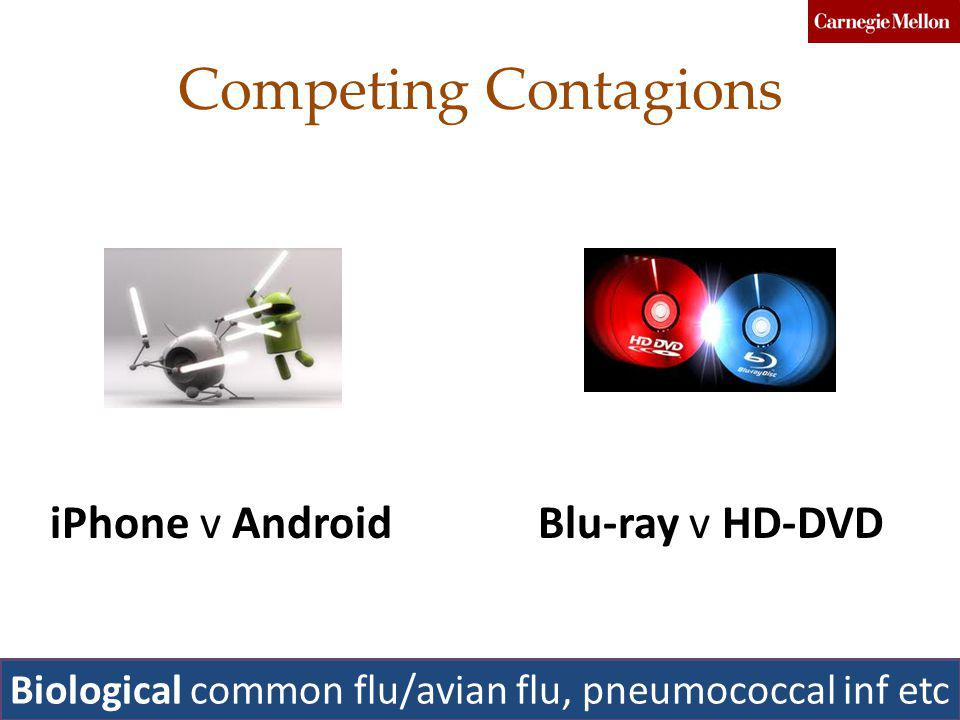 Competing Contagions iPhone v AndroidBlu-ray v HD-DVD 76SUM'13C. Faloutsos (CMU) Biological common flu/avian flu, pneumococcal inf etc