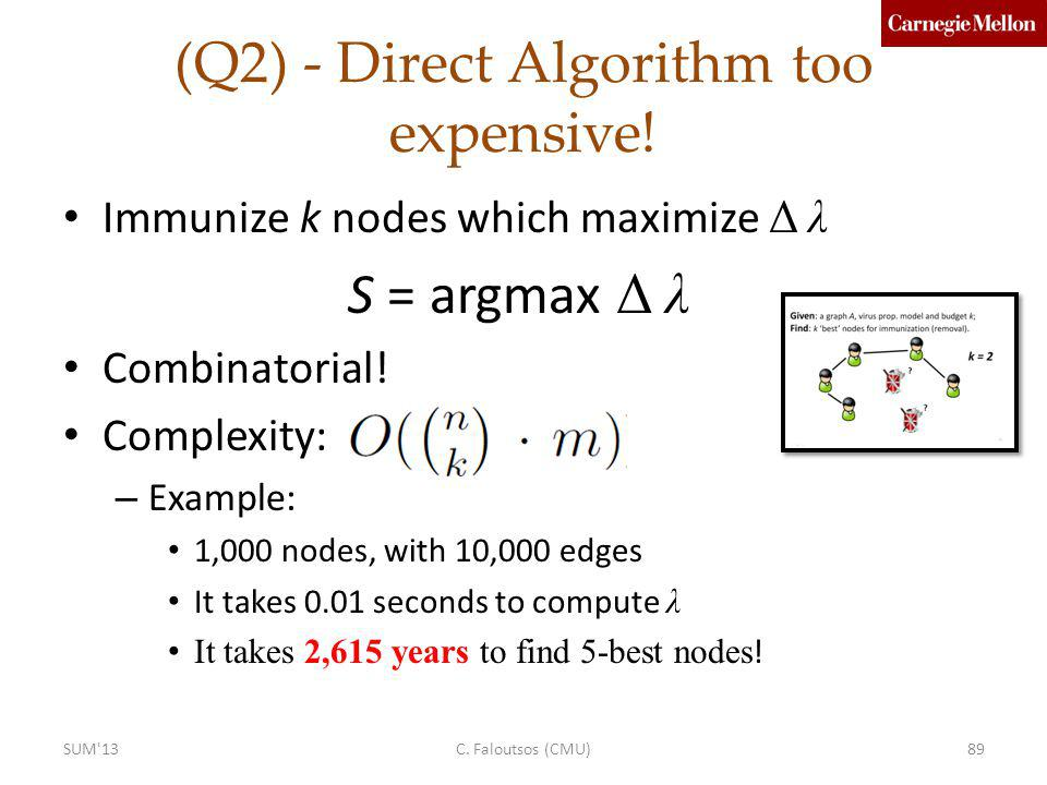 (Q2) - Direct Algorithm too expensive! Immunize k nodes which maximize Δ λ S = argmax Δ λ Combinatorial! Complexity: – Example: 1,000 nodes, with 10,0