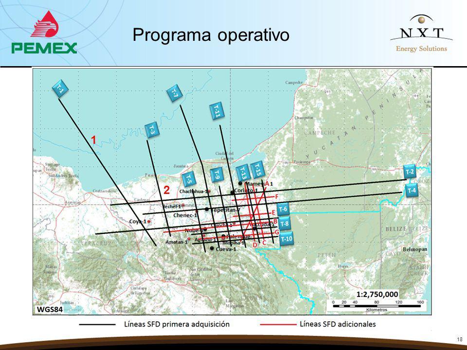 Programa operativo 18 1 2