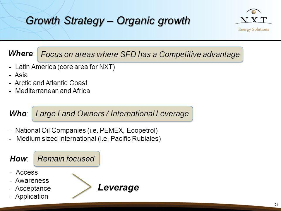 21 Growth Strategy – Organic growth Where: - Latin America (core area for NXT) - Asia - Arctic and Atlantic Coast - Mediterranean and Africa Who: - National Oil Companies (i.e.