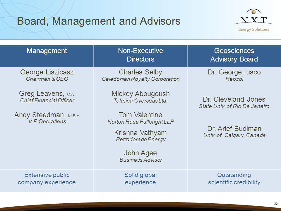 22 ManagementNon-Executive Directors Geosciences Advisory Board George Liszicasz Chairman & CEO Greg Leavens, C.A.