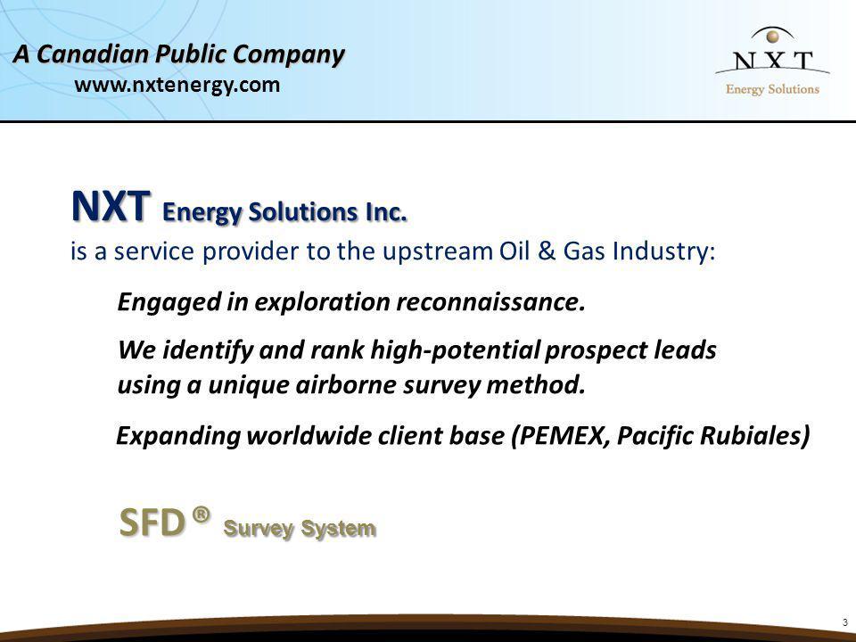 3 NXT Energy Solutions Inc.NXT Energy Solutions Inc.