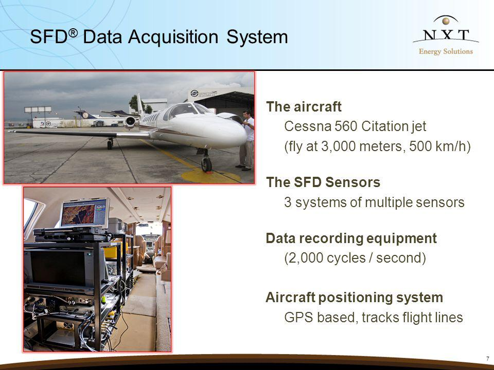 SFD ® Data Acquisition System 7 The aircraft Cessna 560 Citation jet (fly at 3,000 meters, 500 km/h) The SFD Sensors 3 systems of multiple sensors Data recording equipment (2,000 cycles / second) Aircraft positioning system GPS based, tracks flight lines