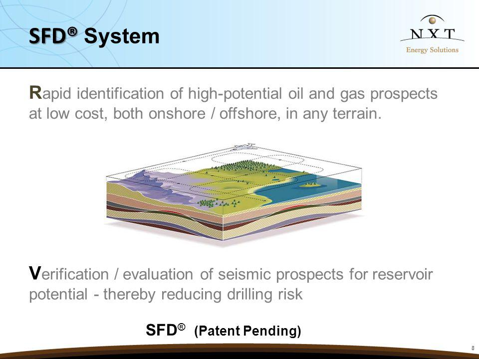 R apid identification of high-potential oil and gas prospects at low cost, both onshore / offshore, in any terrain.