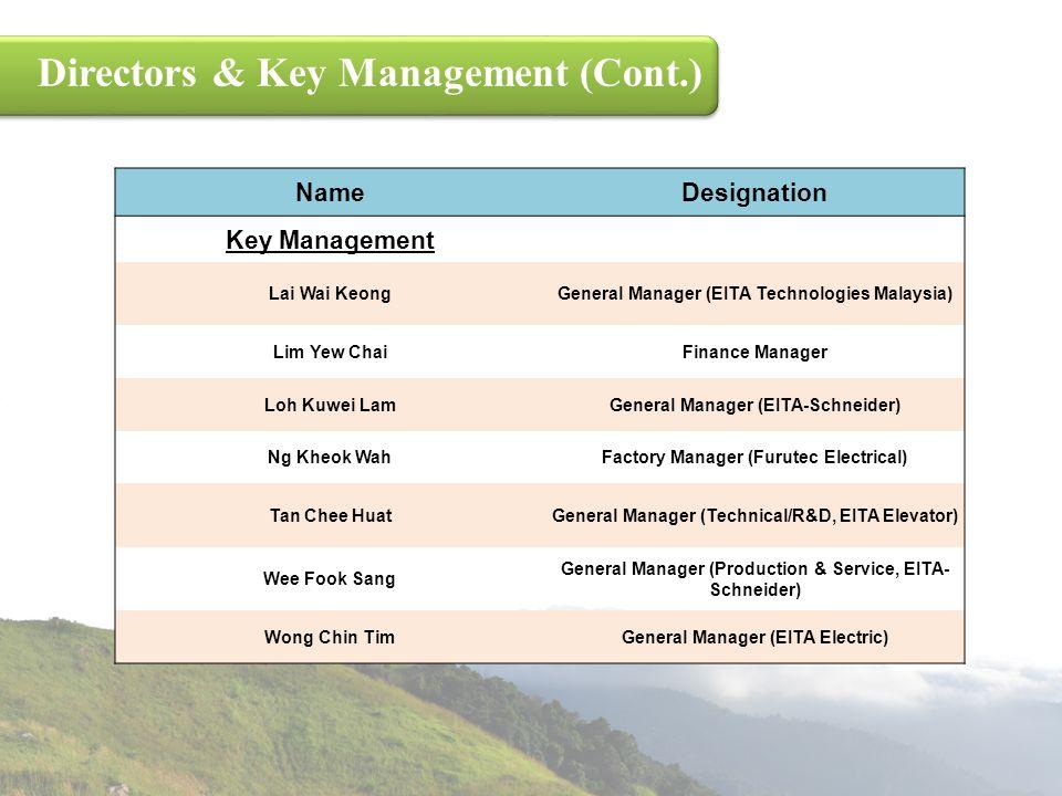 Directors & Key Management (Cont.) NameDesignation Key Management Lai Wai KeongGeneral Manager (EITA Technologies Malaysia) Lim Yew ChaiFinance Manage