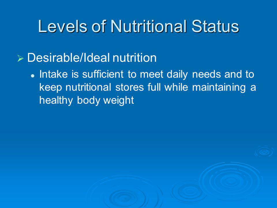 Levels of Nutritional Status Desirable/Ideal nutrition Intake is sufficient to meet daily needs and to keep nutritional stores full while maintaining