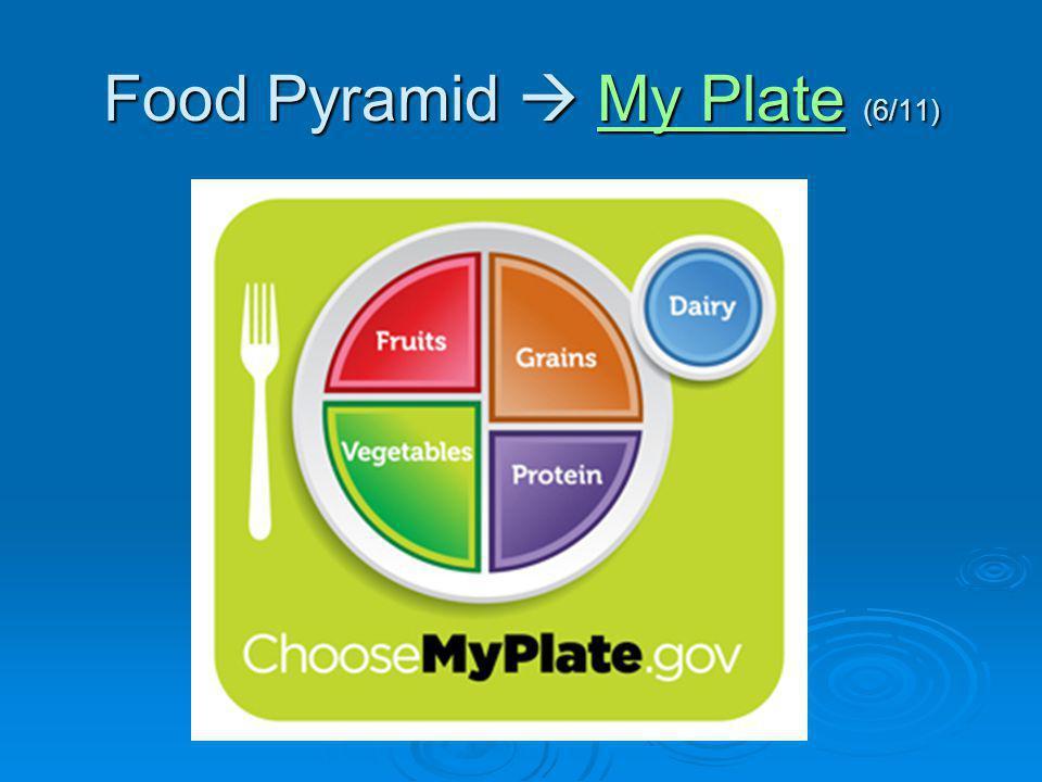 Food Pyramid My Plate (6/11) My PlateMy Plate