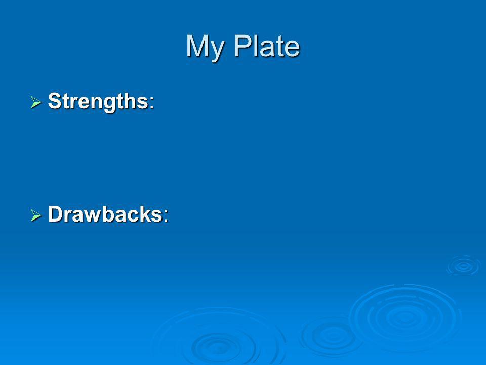 My Plate Strengths: Strengths: Drawbacks: Drawbacks:
