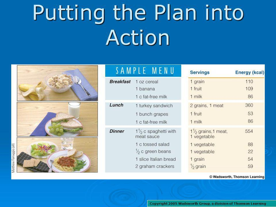 Putting the Plan into Action Copyright 2005 Wadsworth Group, a division of Thomson Learning