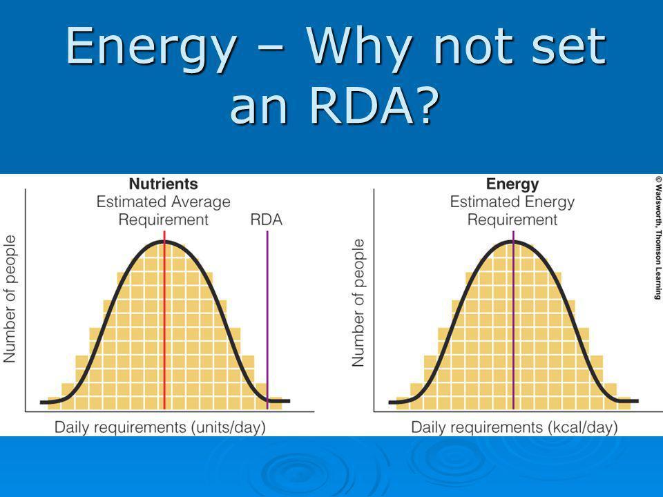 Energy – Why not set an RDA?