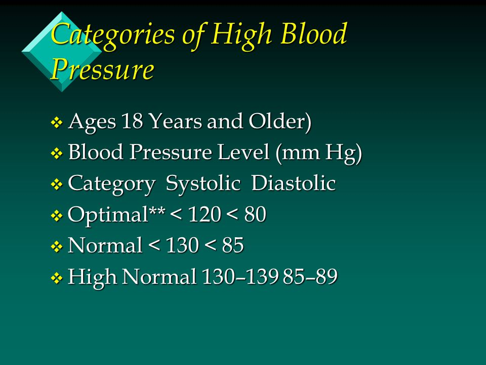 Categories of High Blood Pressure v Ages 18 Years and Older) v Blood Pressure Level (mm Hg) v Category Systolic Diastolic v Optimal** < 120 < 80 v Normal < 130 < 85 v High Normal 130–139 85–89