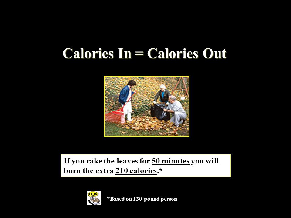 If you rake the leaves for 50 minutes you will burn the extra 210 calories.* *Based on 130-pound person Calories In = Calories Out