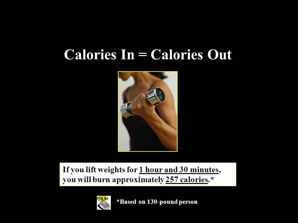 If you lift weights for 1 hour and 30 minutes, you will burn approximately 257 calories.* *Based on 130-pound person Calories In = Calories Out