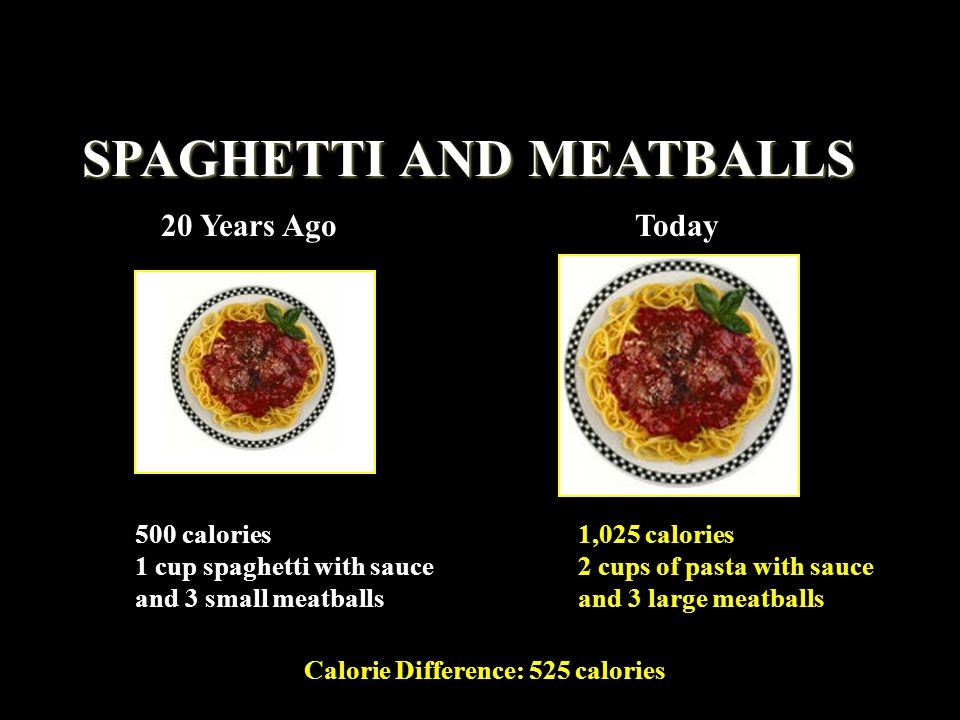 Calorie Difference: 525 calories 1,025 calories 2 cups of pasta with sauce and 3 large meatballs 20 Years AgoToday 500 calories 1 cup spaghetti with sauce and 3 small meatballs SPAGHETTI AND MEATBALLS
