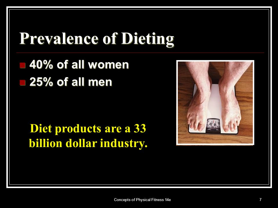 Concepts of Physical Fitness 14e7 Prevalence of Dieting 40% of all women 40% of all women 25% of all men 25% of all men Diet products are a 33 billion dollar industry.