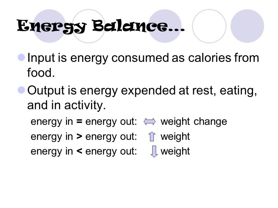 Energy Balance… Input is energy consumed as calories from food.