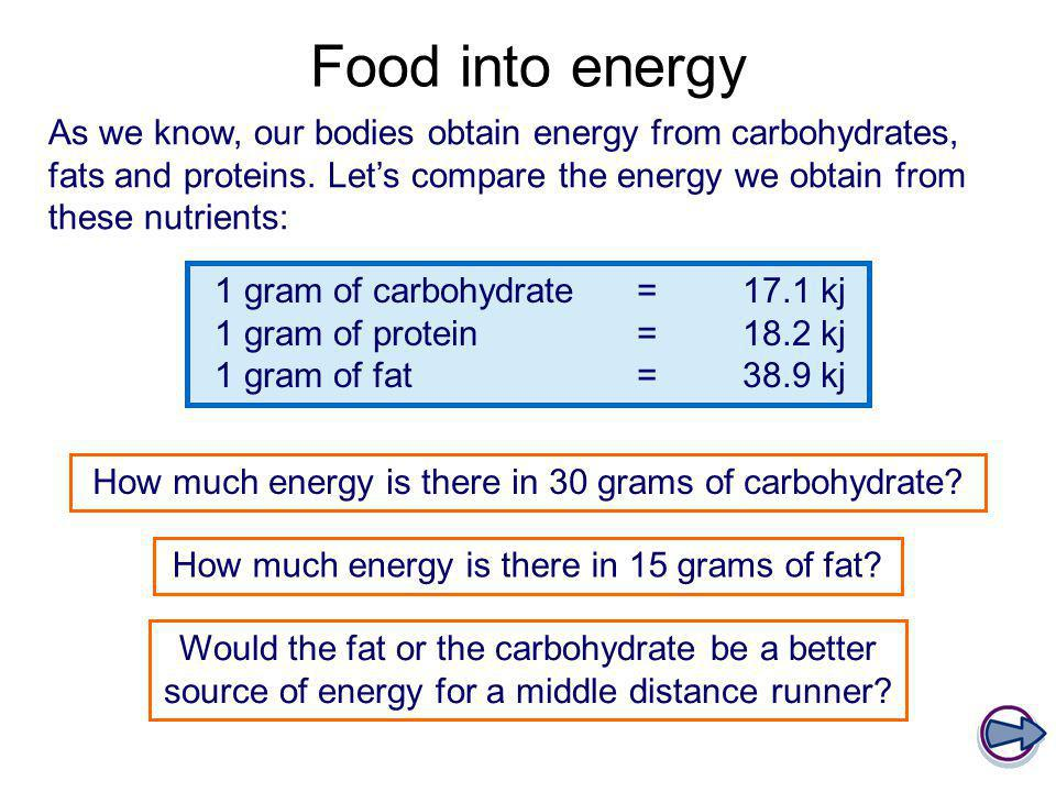 Food into energy As we know, our bodies obtain energy from carbohydrates, fats and proteins. Lets compare the energy we obtain from these nutrients: 1