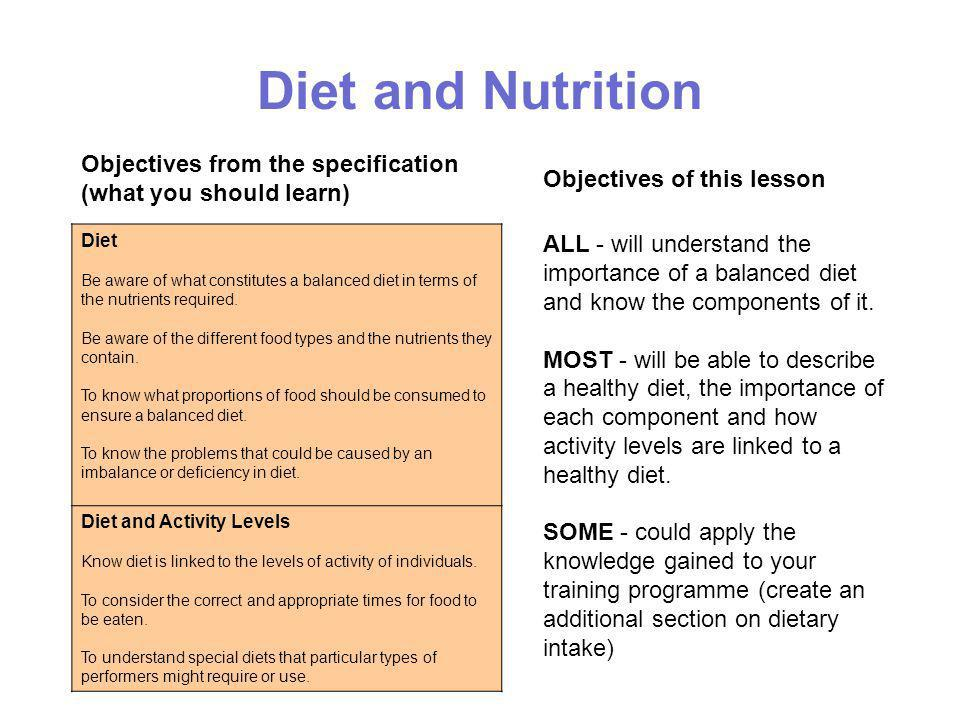 dieting topics essay Diet essays essay on diet: essay examples, topics, questions, thesis statement diet essay examples healthy food essay the typical american diet often includes.