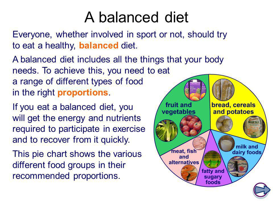 expository essays healthy eating The art of healthy eating obesity among adults and teenagers is considered to be one of the most common and disturbing problems globally, at least in economically-prosperous countries though food manufacturers notify customers about the nutritional value and the amounts of proteins, fats, and carbohydrates contained in most products, this does not contribute to decreasing the scope of the obesity issue.